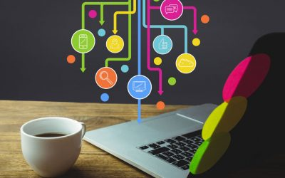 Como migrar WordPress de domínio? Veja como fazer!