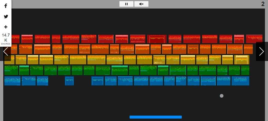 Google Doodles Atari