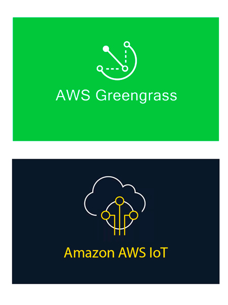 Amazon AWS IOT