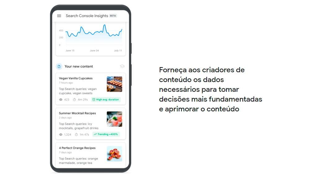 Google Search Console Insight para criadores de conteúdo