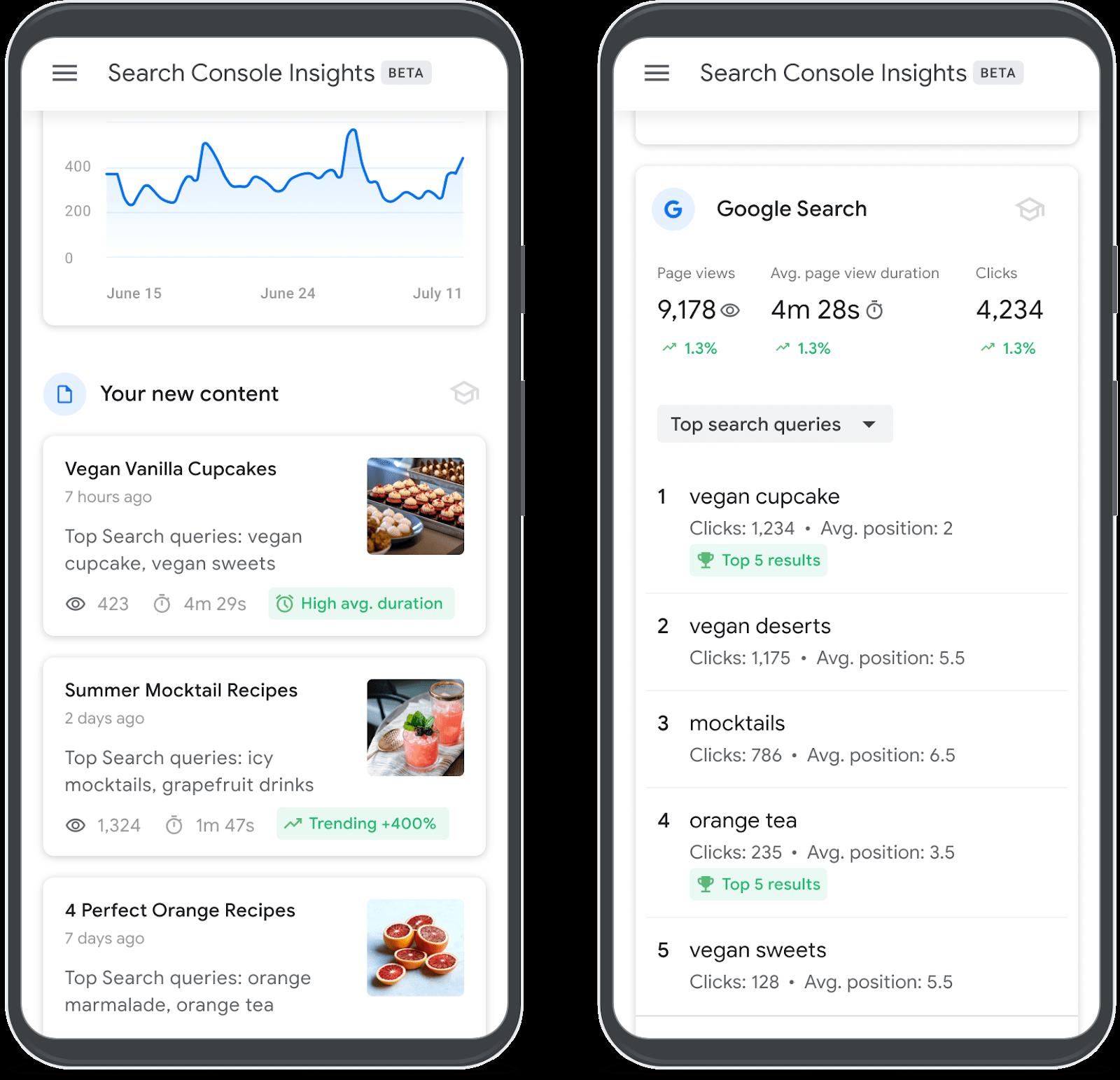 O que é Google Search Console Insights